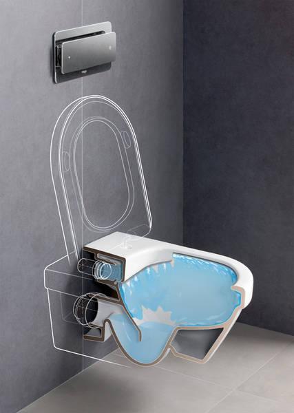 Direct Flush